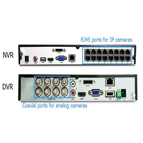 دستگاه NVR/DVR